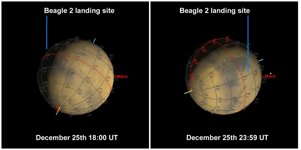 Mars on Dec 25 2003